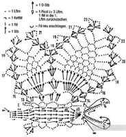 Бабочки вязаные крючком: схемы