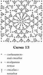 Вязаные тапочки крючком: схемы