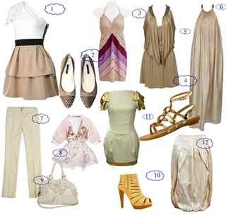 Капсула модной одежды