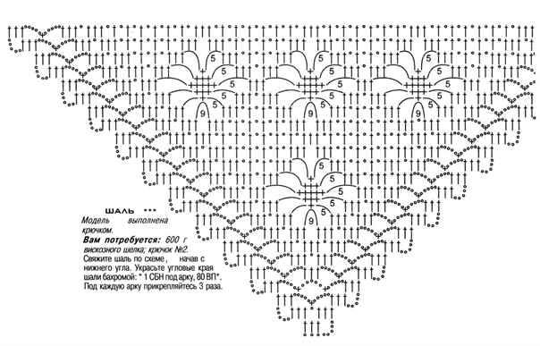 Вязание шали крючком со схемами