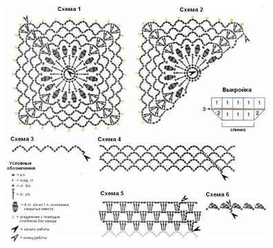 Болеро крючком схемы вязания