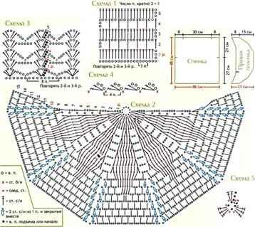 Вязание болеро крючком: схемы