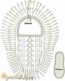 Вязание тапочек крючком: схемы