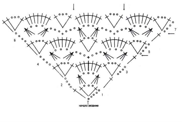 вязанная шаль крючком для начинающих схема