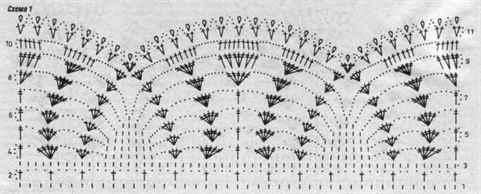 вязание ажурной каймы крючком схемы