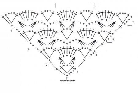Шаль, вязанная крючком: схемы бесплатно
