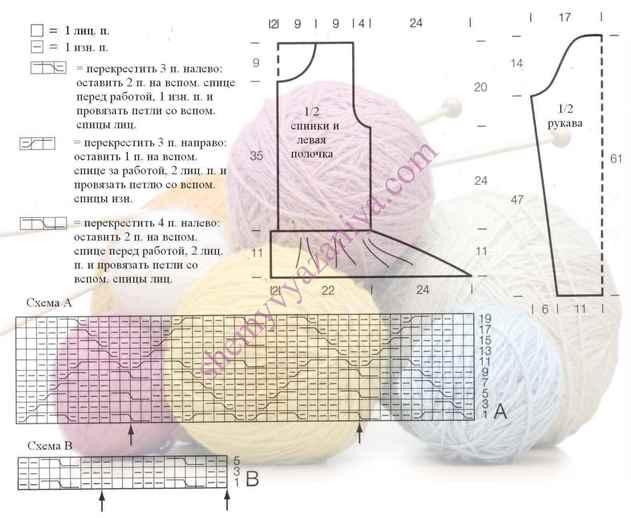 вязание ажурного кардигана схемы описание