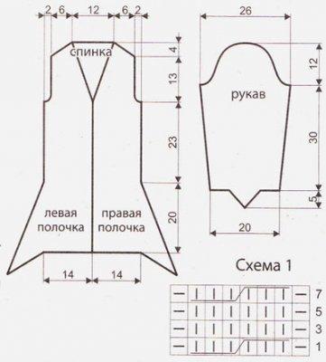 Vsemayki ru - футболки и плавки с именами любимых девушек