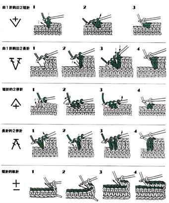 Как вязать столбик с накидом в столбик
