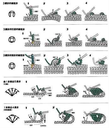 румынское кружево крючком схемы описание