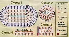 Схема для вязания пинеток