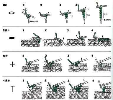 колокольчики крючком схемы с описанием для начинающих