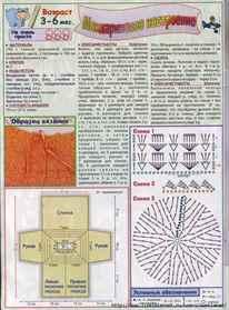 Вязание для девочек до года крючок схемы с подробным описанием