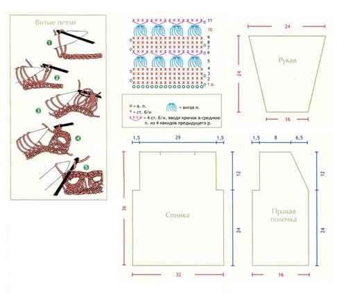 Схема кофточки для новорожденных