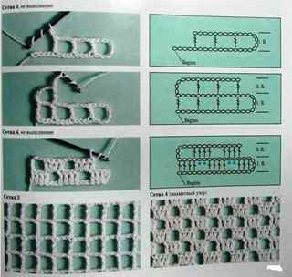 Схема вязания сетки филейным вязанием