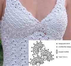 Платье ленточное вязание