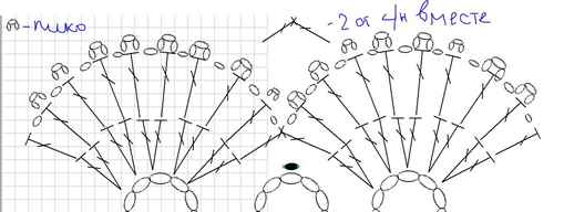 Схема для ажурного кружева