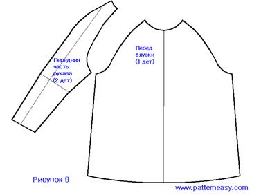 Сшить блузку на 48-50 размер