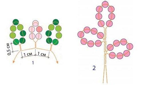 Рябина из бисера: схема плетения, фото, мастер-класс для начинающих и видео уроки
