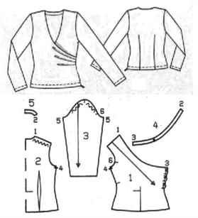 Шьём блузку своими руками выкройки для начинающих 11