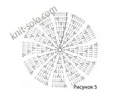 схема вязания крючком идеального круга