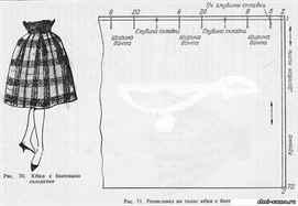 Как сшить юбку в клетку в складку