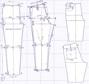 Выкройки мужские джинсы брюки