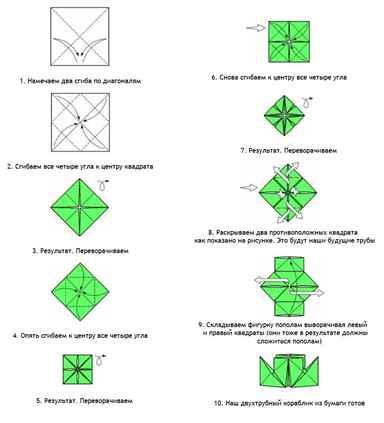 Оригами как кораблик