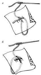 Вышивание гладью для начинающих пошагово
