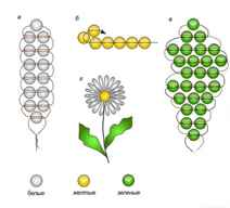 Цветок из бисера своими руками схема