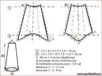Как сшить ламбрекен для штор своими руками