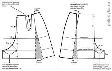 Выкройка женских юбок-шорт