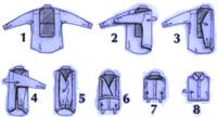 Как свернуть одежду чтобы она не помялась