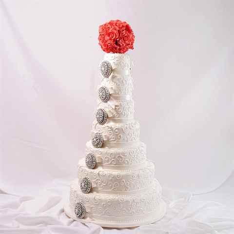Красивый кекс своими руками фото 720