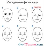 Стрижки для короткой шеи и круглого лица