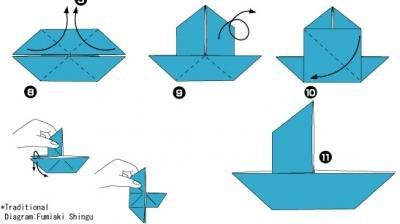 Как сделать самолетик в домашних условиях