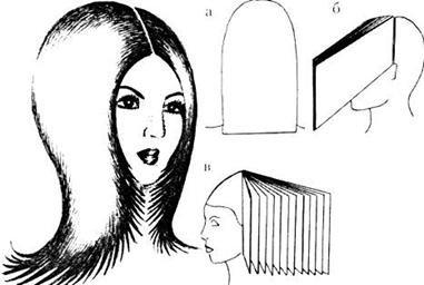 Стрижка на длинные волосы без челки