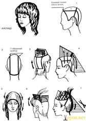 1) Длинные волосы увлажнить,
