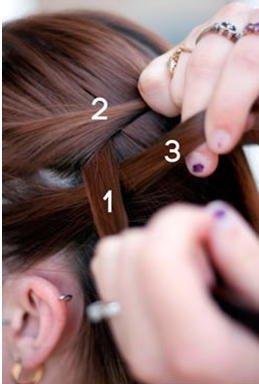 Как заплести обратную французскую косу