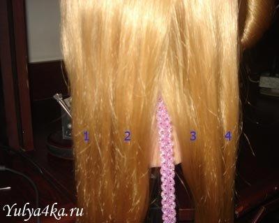 Коса из 4 прядей схема плетения пошагово