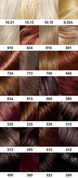 15 популярных красок для волос и их палитры   ФОТО