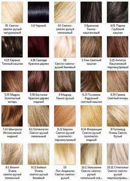 Лучшая краска для волос палитра цветов отзывы фото