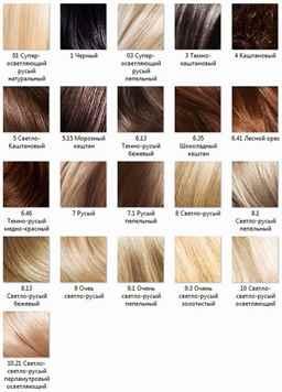 Краски для волос кастинг палитра цветов на волосах отзывы