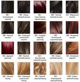 описание краски для волос лореаль