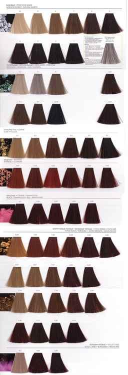 Краска для волос лореаль палитра цветов отзывы