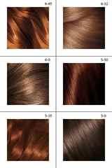 Краска для волос продиджи отзывы 5.0