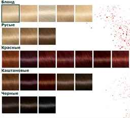 какая безаммиачная краска для волос самая лучшая