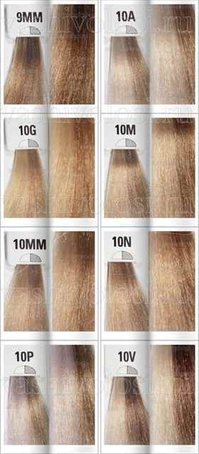 Как покрасить волосы в блонд без желтизны (фото)