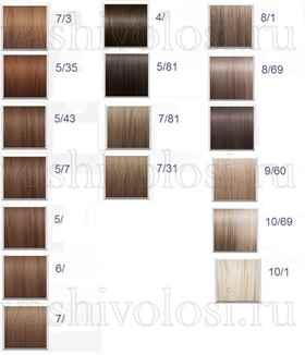 Самая лучшая краска для волос