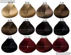 Рыжие оттенки краски для волос какую марку выбрать